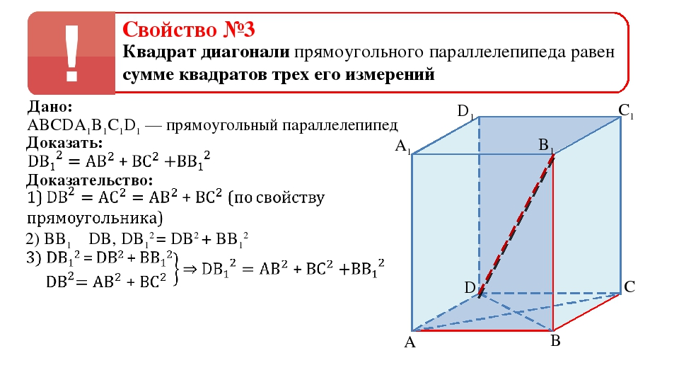 Свойство №3 Квадрат диагонали прямоугольного параллелепипеда равен сумме квад...