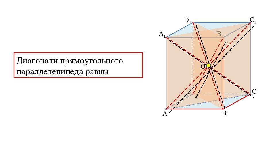 A1 O Диагонали прямоугольного параллелепипеда равны
