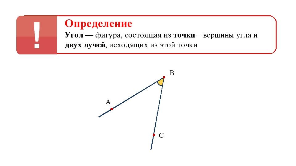 Определение Угол — фигура, состоящая из точки – вершины угла и двух лучей, ис...