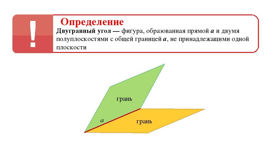 Определение Двугранный угол — фигура, образованная прямой а и двумя полуплоск...