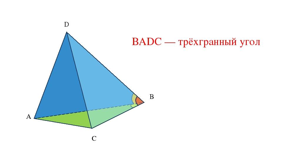A B D C ВADC — трёхгранный угол