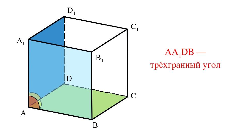 A D C B A1 D1 C1 B1 AA1DB — трёхгранный угол