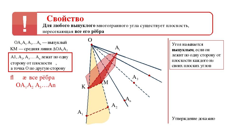 O A1 An A3 A2 Для любого выпуклого многогранного угла существует плоскость, п...
