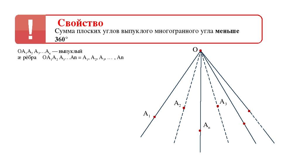 ∠ОА1А2 А3…Аn — выпуклый O A1 An A3 A2 Сумма плоских углов выпуклого многогран...