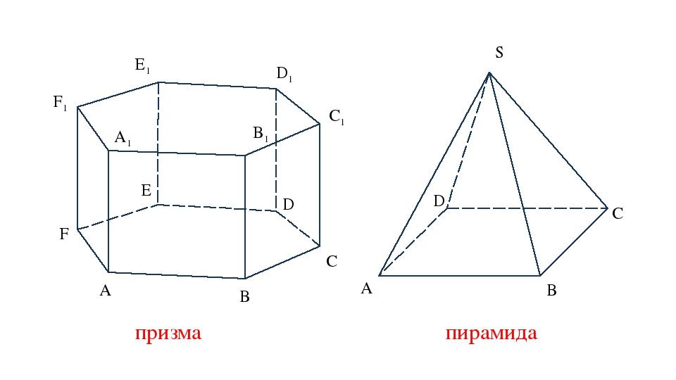 А В С D E F А1 B1 C1 D1 F1 E1 А В С D S призма пирамида