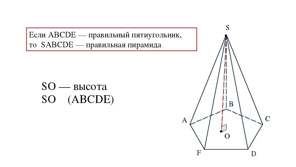 Если ABCDE — правильный пятиугольник, то SABCDE — правильная пирамида SO — вы...