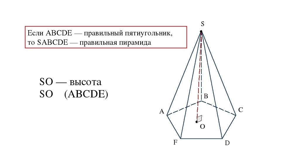А В С D F S O Если ABCDE — правильный пятиугольник, то SABCDE — правильная пи...