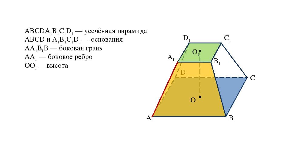 ABCDA1B1C1D1 — усечённая пирамида ABCD и A1B1C1D1 — основания АА1В1В — бокова...