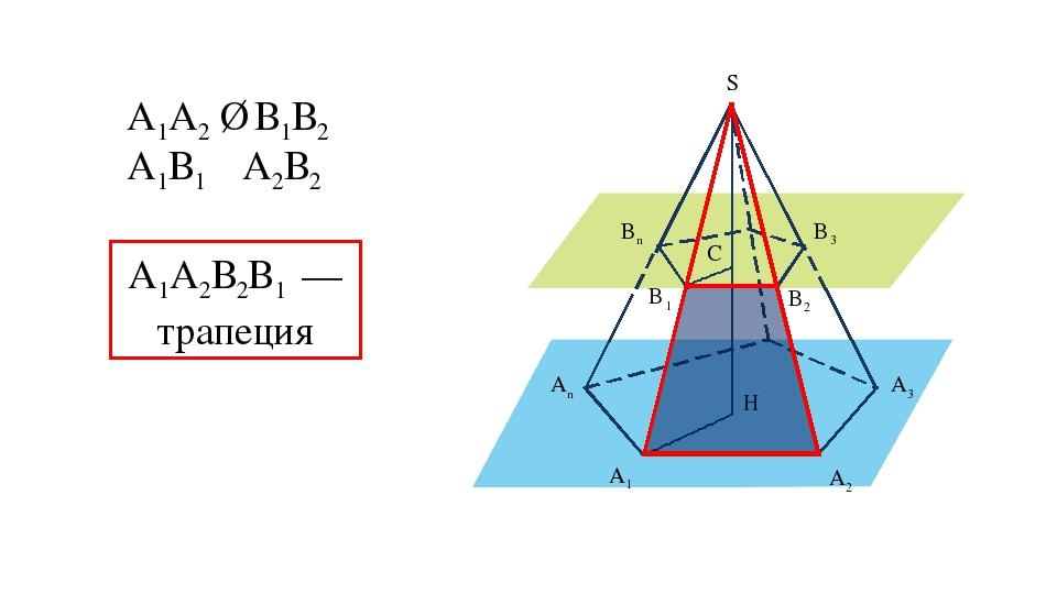 A1 A2 A3 An B1 B2 B3 Bn S C α β H А1А2 ∥ В1В2 А1В1 ∦ А2В2 А1А2В2В1 — трапеция