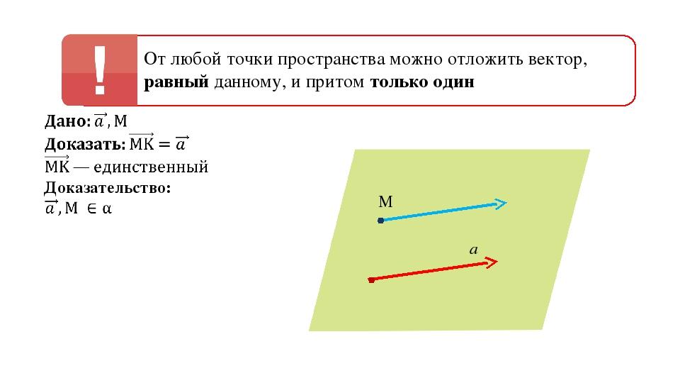 От любой точки пространства можно отложить вектор, равный данному, и притом т...