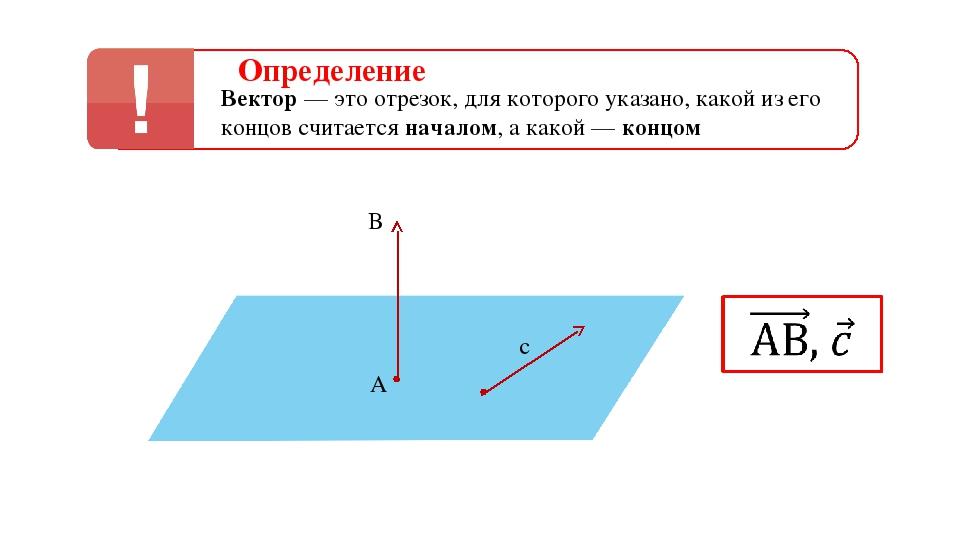 Определение Вектор — это отрезок, для которого указано, какой из его концов с...