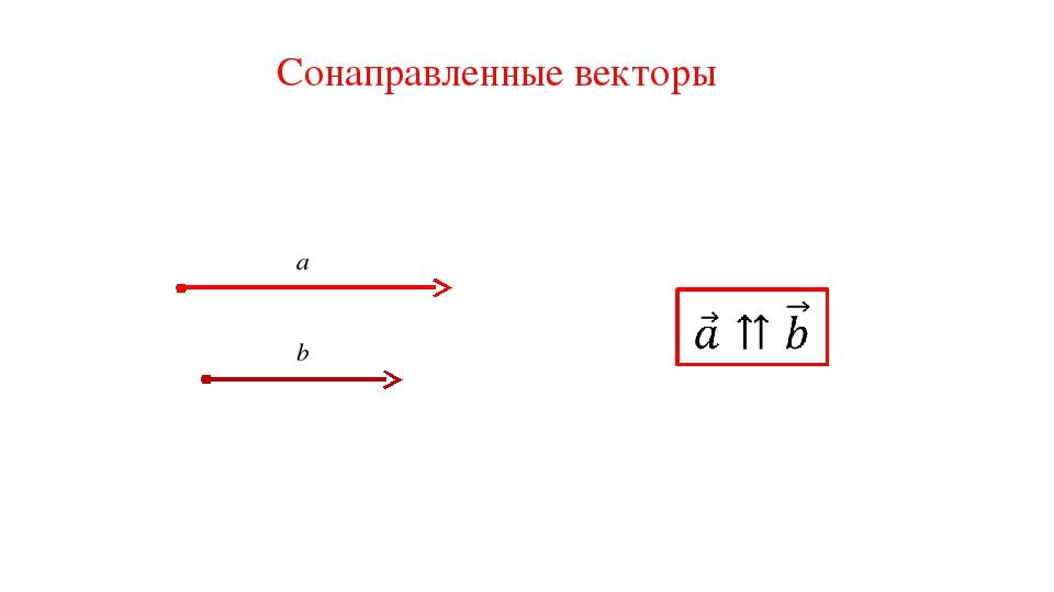 Сонаправленные векторы a b