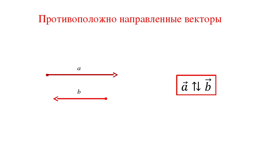 Противоположно направленные векторы a b