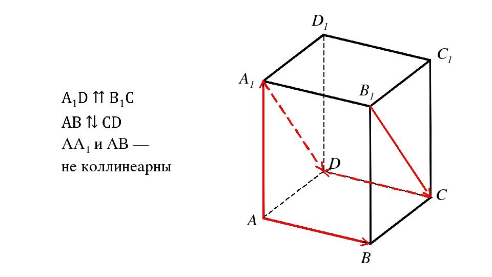 A B C D A1 B1 C1 D1 АА1 и АВ — не коллинеарны