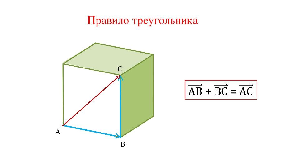 Правило треугольника A B C