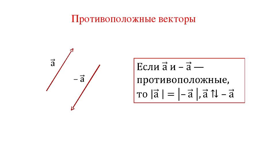 Противоположные векторы
