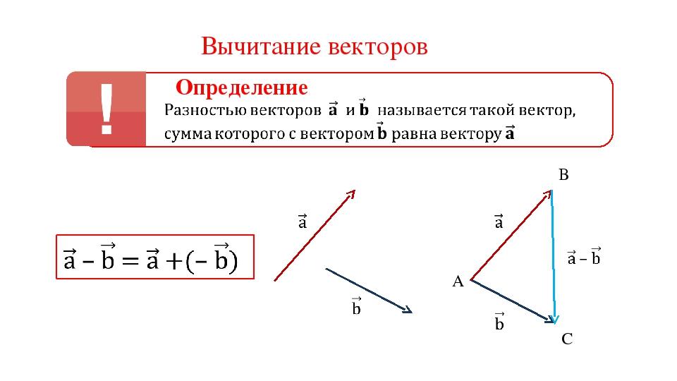 Вычитание векторов Определение A B C