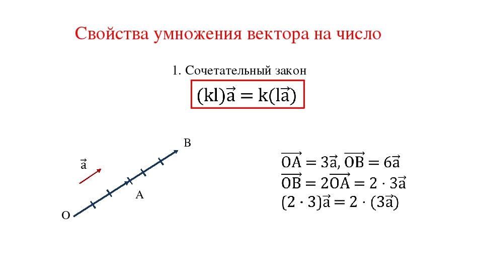 Свойства умножения вектора на число 1. Сочетательный закон O A B