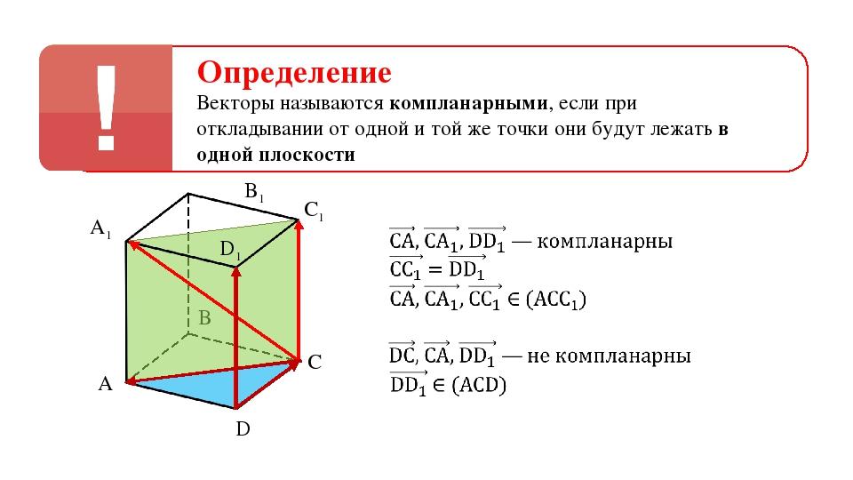 Определение Векторы называются компланарными, если при откладывании от одной...
