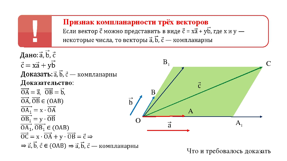 Признак компланарности трёх векторов Доказательство: B1 C A1 O A B Что и треб...