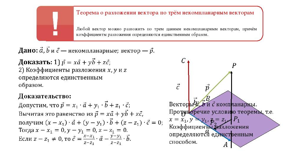 Теорема о разложении вектора по трём некомпланарным векторам Любой вектор мож...