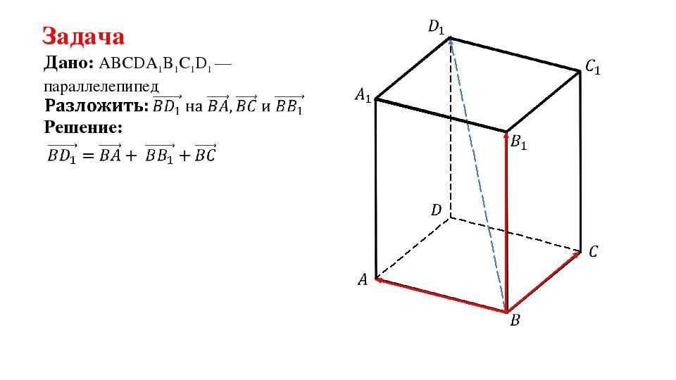 Задача Дано: ABCDA1B1C1D1 —параллелепипед Решение: