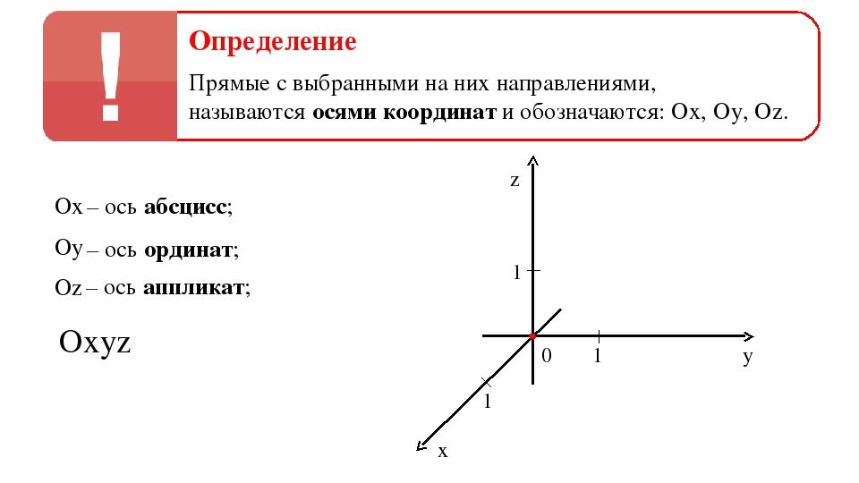 Определение Прямые с выбранными на них направлениями, называются осями коорди...