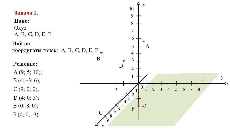 решение задач по математике четвертый