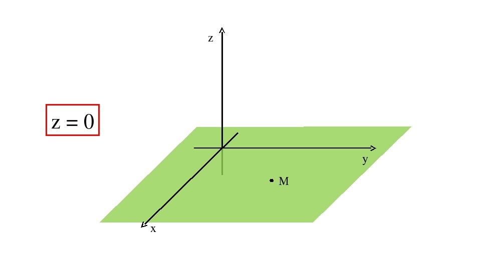 z y x M z = 0