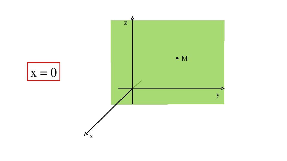 z y x M x = 0