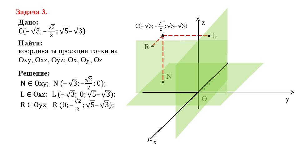 y z x R O L N Задача 3. Дано: координаты проекции точки на Oxy, Oxz, Oyz; Ox,...