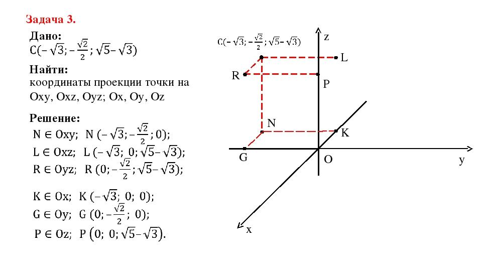 y z x R G O L N Задача 3. Дано: координаты проекции точки на Oxy, Oxz, Oyz; O...