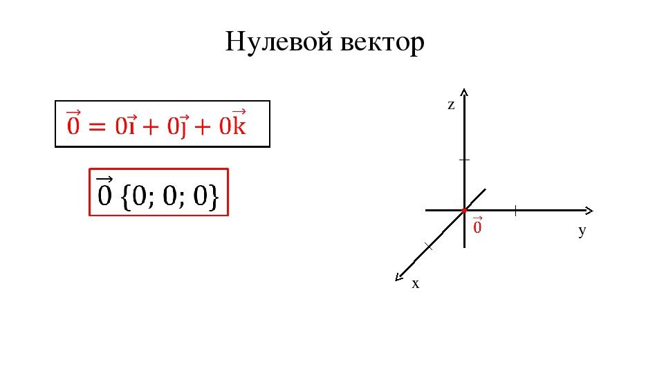 Нулевой вектор z y х