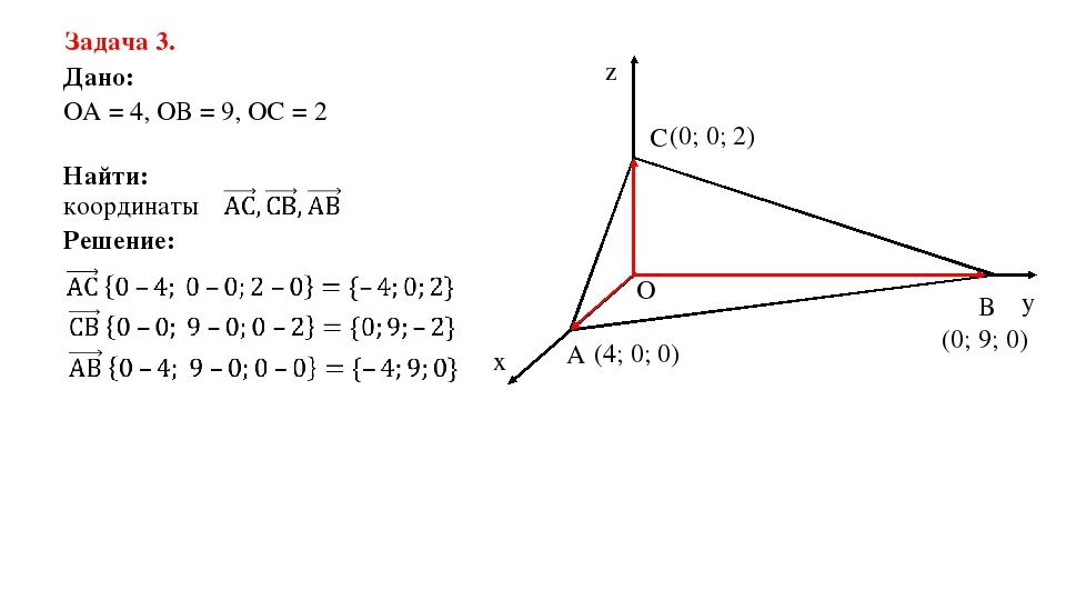 Задача 3. z y x O C A Дано: ОА = 4, ОВ = 9, ОС = 2 Найти: координаты Решение:...