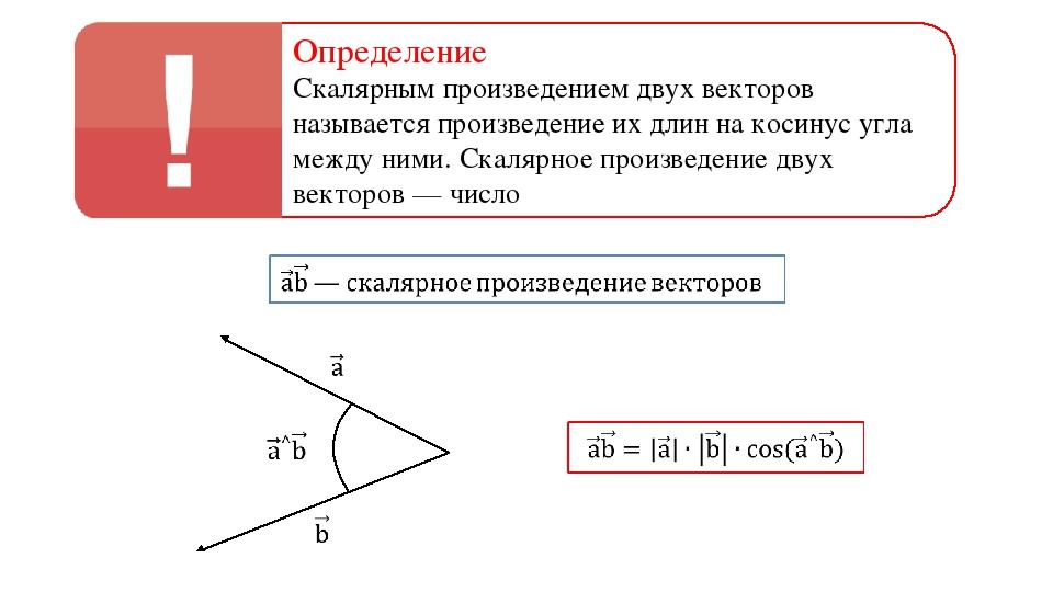 Определение Скалярным произведением двух векторов называется произведение их...