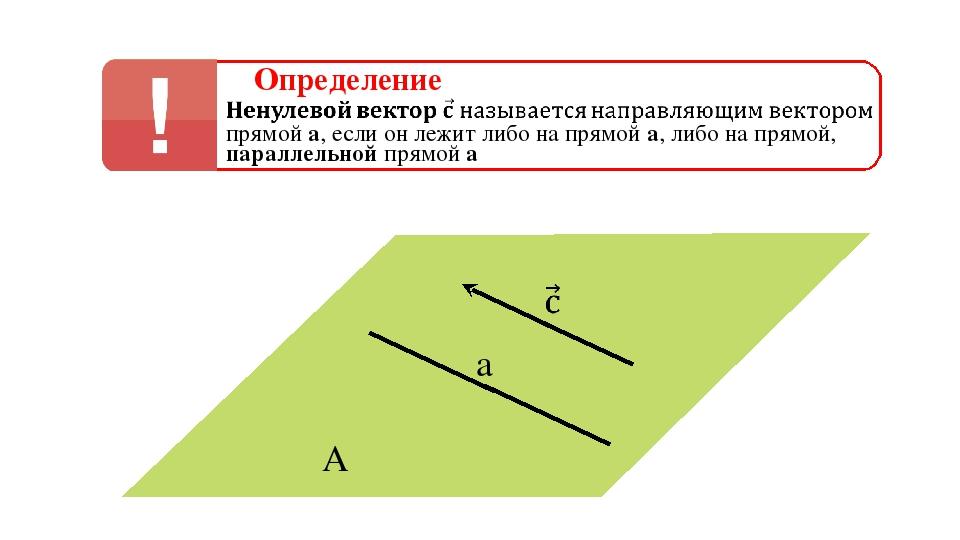 A a γ Определение прямой а, если он лежит либо на прямой а, либо на прямой, п...