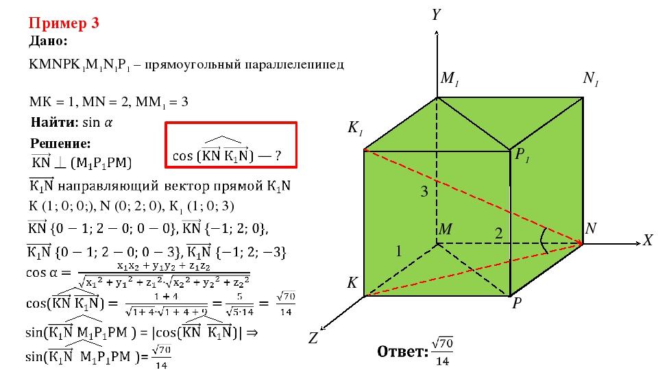Пример 3 P K P1 N1 K1 N M M1 Z Y X Решение: 1 2 3 К (1; 0; 0;), N (0; 2; 0),...