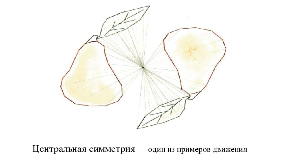Центральная симметрия — один из примеров движения
