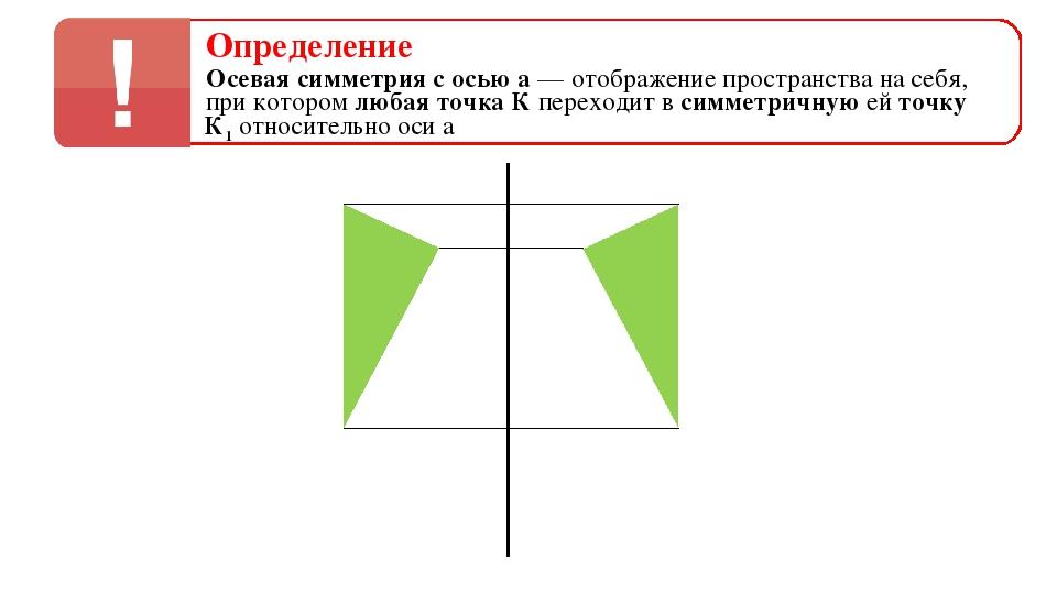 Определение Осевая симметрия с осью а — отображение пространства на себя, при...
