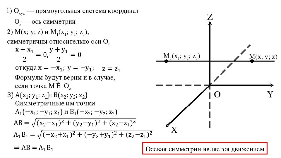 1) Оxyz — прямоугольная система координат Оz — ось симметрии 2) М(x; y; z) и...