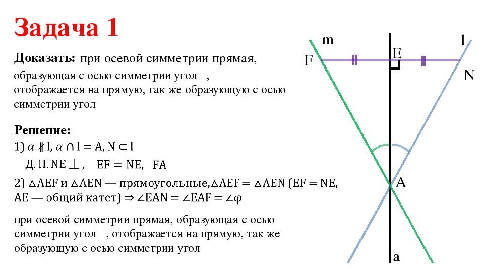 Доказать: Задача 1 при осевой симметрии прямая, образующая с осью симметрии у...