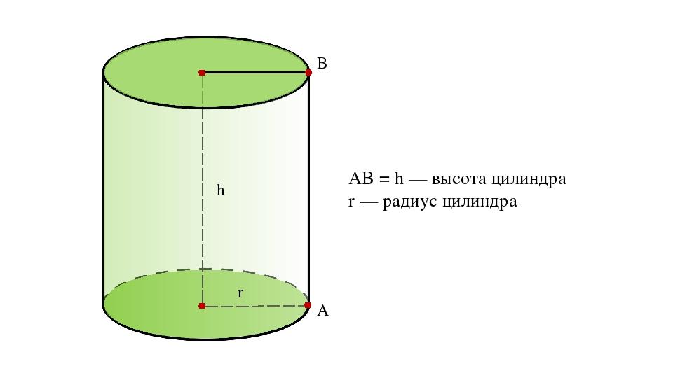 AB = h — высота цилиндра r — радиус цилиндра h r A B