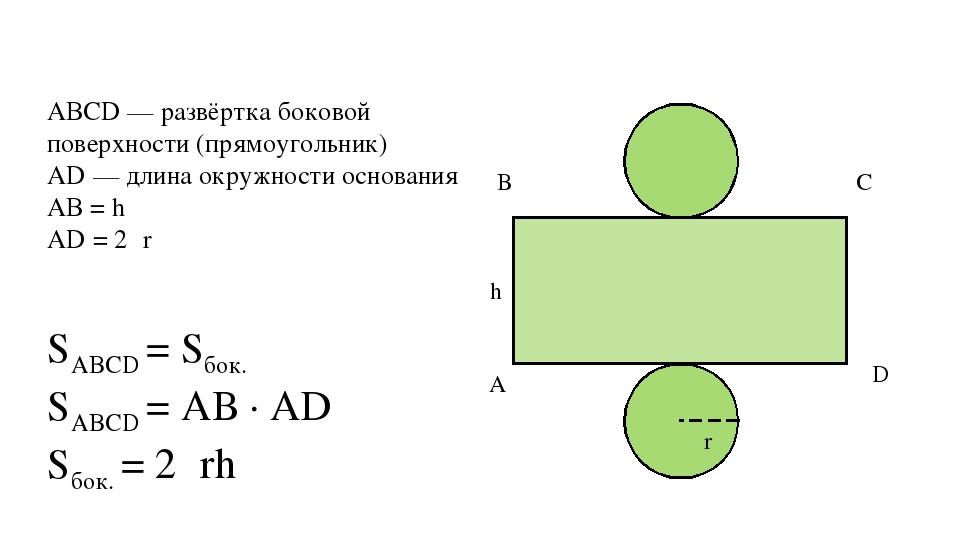 r A B C D АВСD — развёртка боковой поверхности (прямоугольник) AD — длина окр...