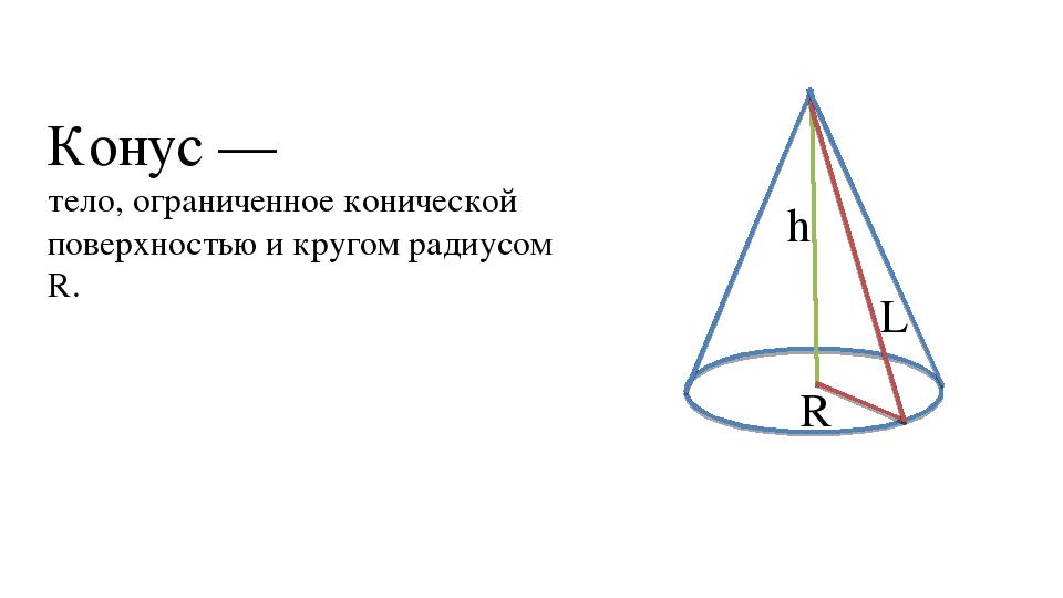 Конус — тело, ограниченное конической поверхностью и кругом радиусом R. h L R