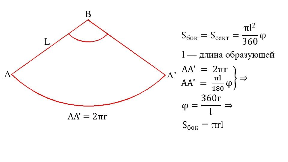 α B A A' L l — длина образующей