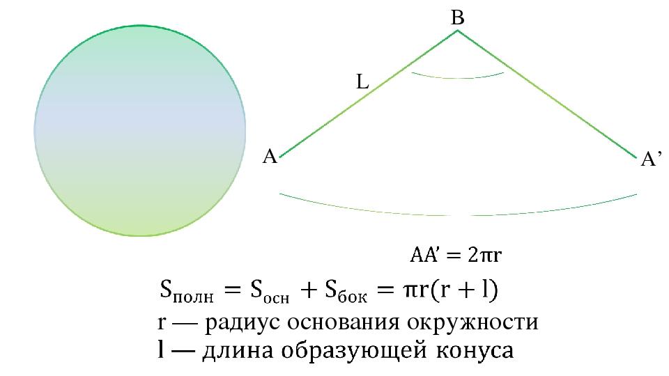 r — радиус основания окружности α B A A' L