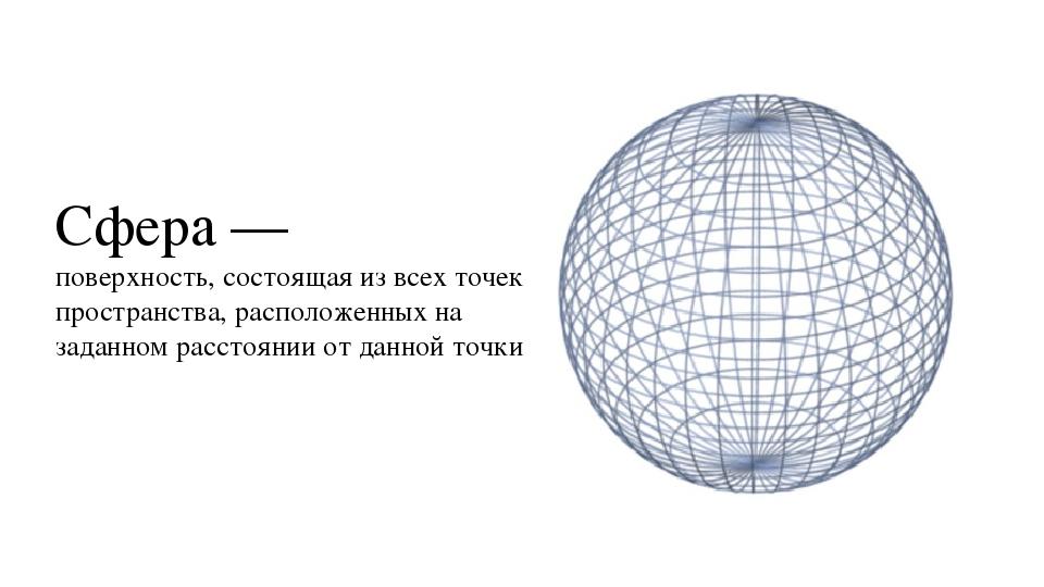 Сфера — поверхность, состоящая из всех точек пространства, расположенных на з...