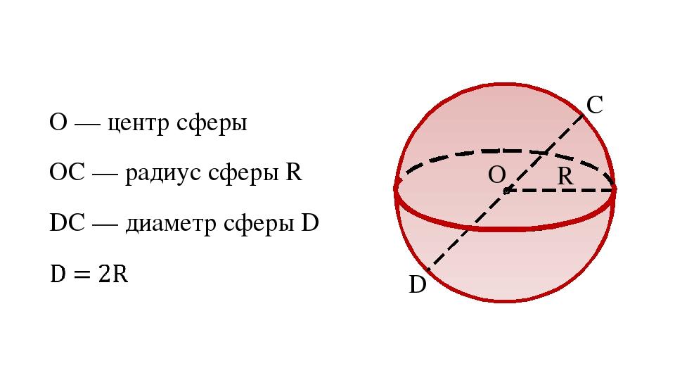 C O R D О — центр сферы ОС — радиус сферы R DC — диаметр сферы D