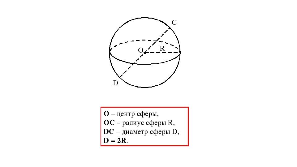 O R C D О – центр сферы, ОС – радиус сферы R, DC – диаметр сферы D, D = 2R.