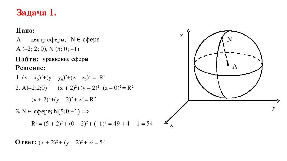 z y x N A Задача 1. Дано: А — центр сферы, А (–2; 2; 0), N (5; 0; –1) Найти:...